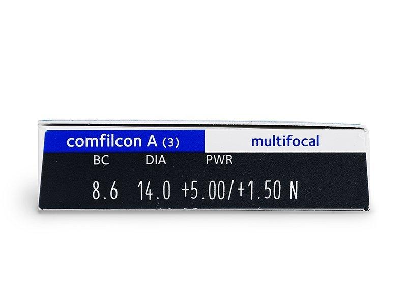 Biofinity Multifocal (3kpl)